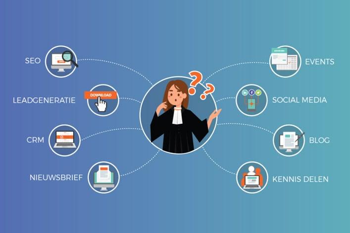 Marketing-voor-advocatuur
